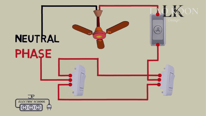Two power switches wiring schematic diagram for fan link