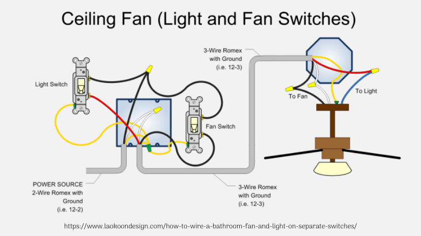 Wiring schematic diagram for fan connection from two control switches