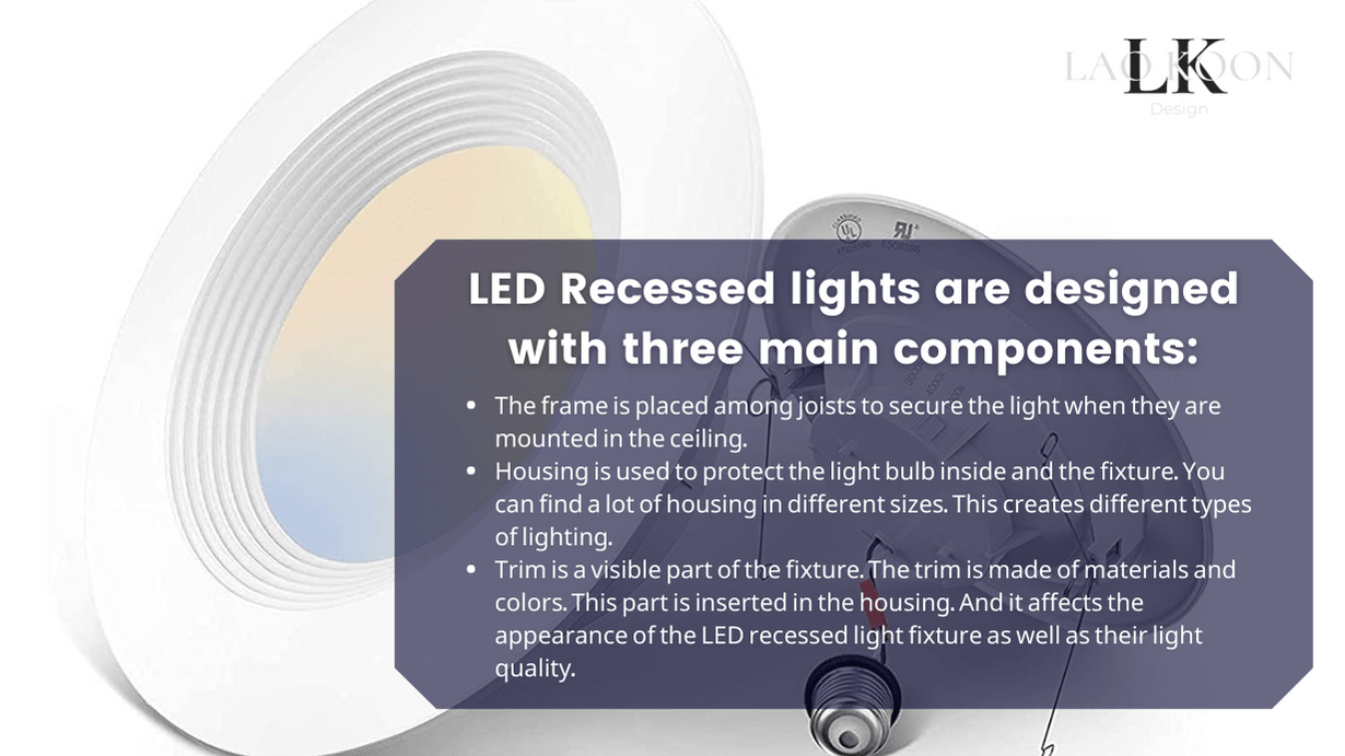 LED Recessed lights are designed with three main components