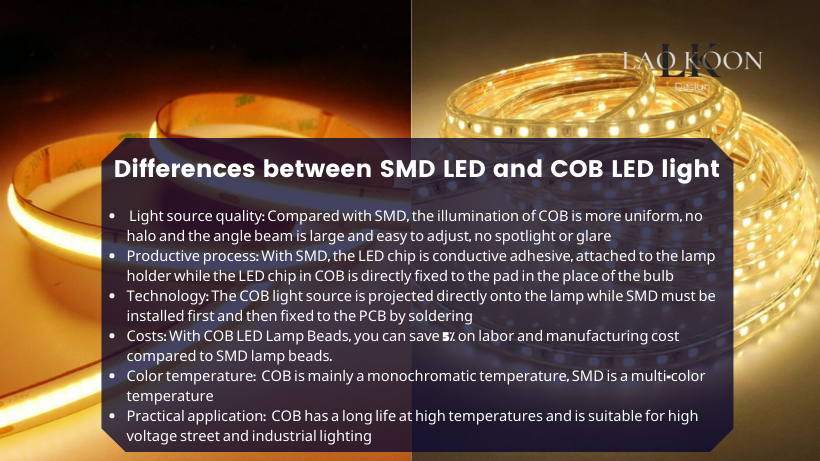 Differences between SMD LED and COB LED light